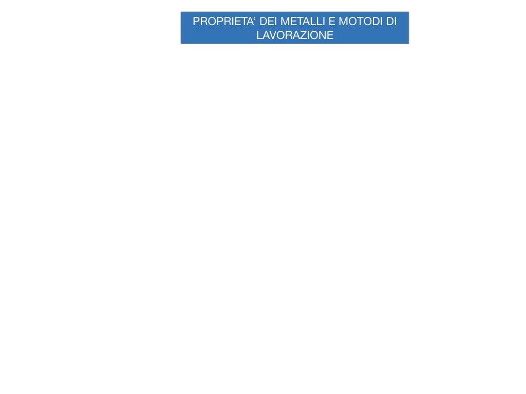 5. LE LAVORAZIONI DEI METALLI_SIMULAZIONE.001