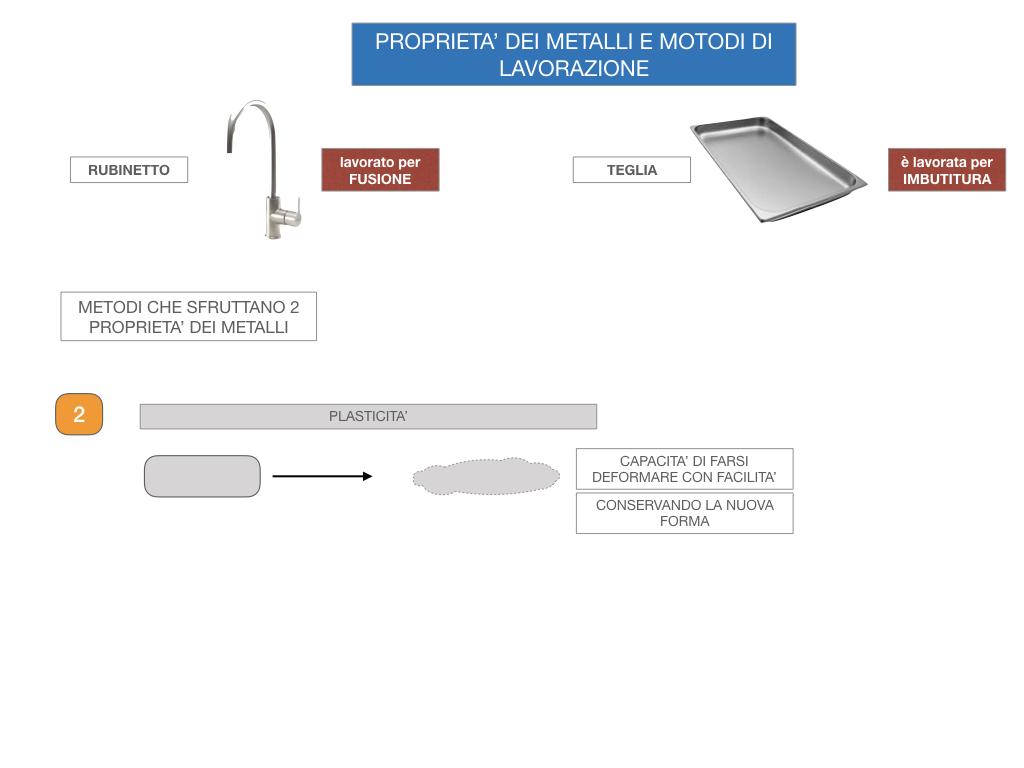 5. LE LAVORAZIONI DEI METALLI_SIMULAZIONE.008