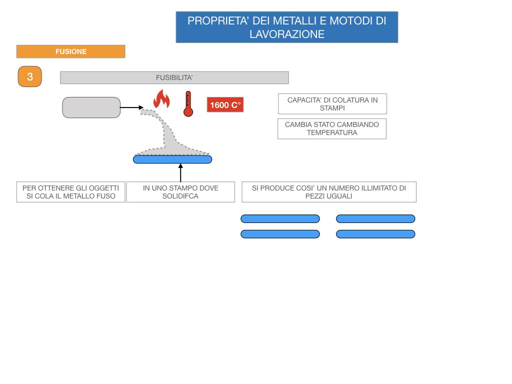 5. LE LAVORAZIONI DEI METALLI_SIMULAZIONE.017
