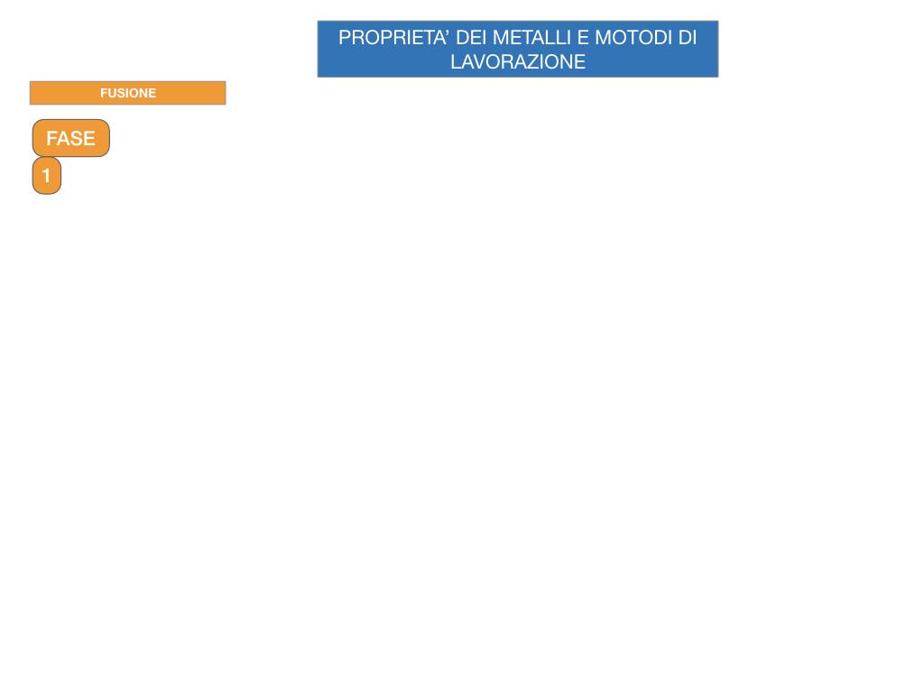 5. LE LAVORAZIONI DEI METALLI_SIMULAZIONE.029