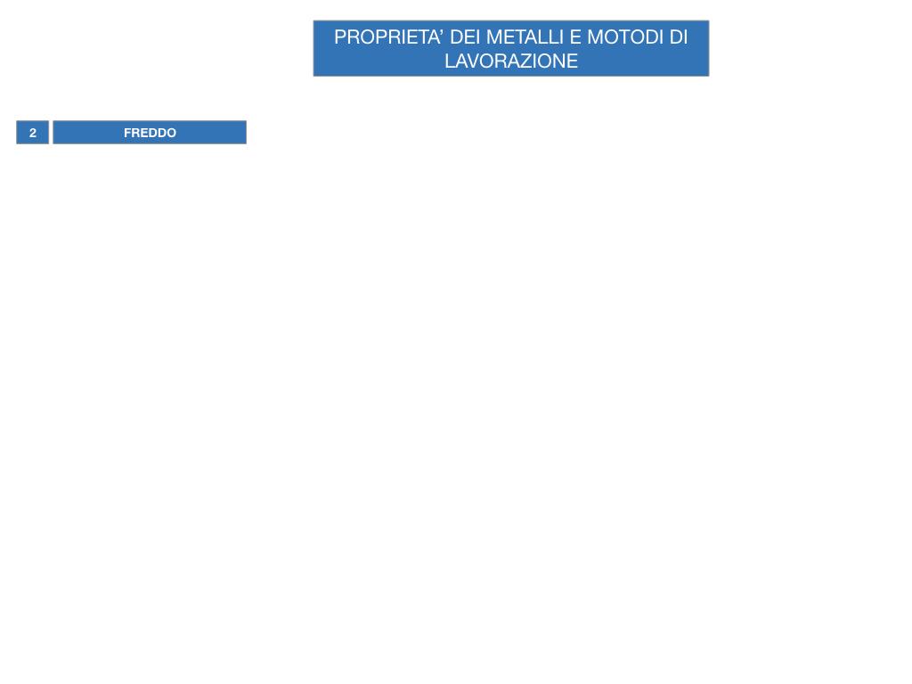 5. LE LAVORAZIONI DEI METALLI_SIMULAZIONE.060