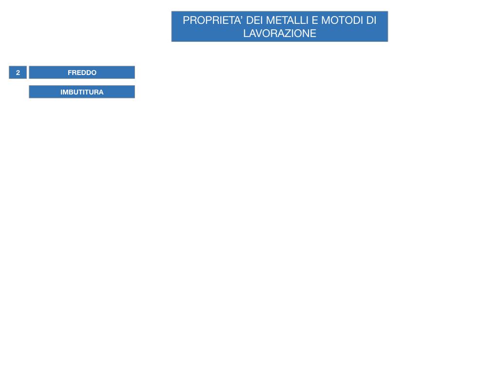 5. LE LAVORAZIONI DEI METALLI_SIMULAZIONE.061