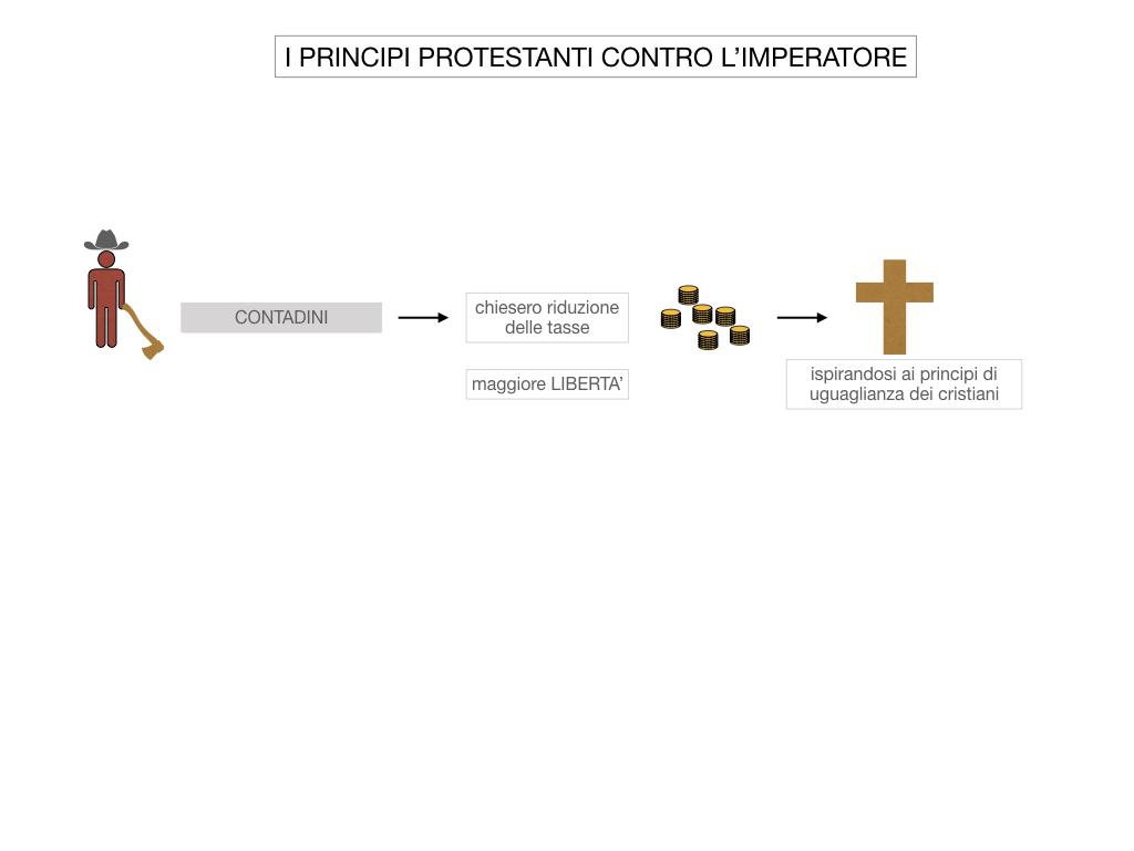 15. DIFFUSIONE DELLE DOTTRINE PROTESTANTI_SIMULAZIONE.017