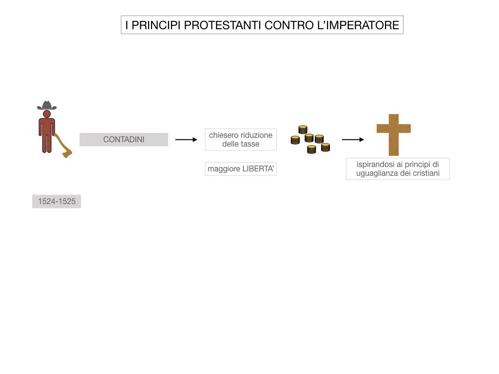 15. DIFFUSIONE DELLE DOTTRINE PROTESTANTI_SIMULAZIONE.018
