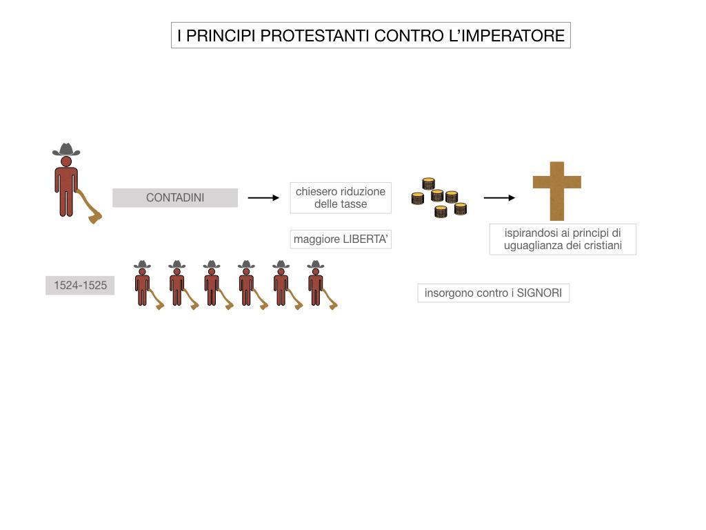 15. DIFFUSIONE DELLE DOTTRINE PROTESTANTI_SIMULAZIONE.019