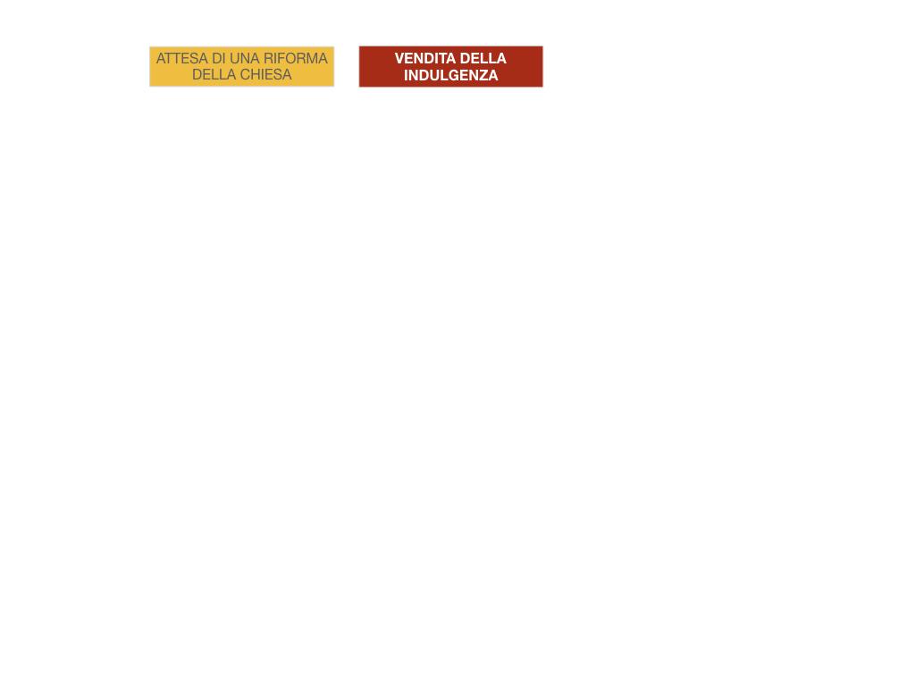 15. DIFFUSIONE DELLE DOTTRINE PROTESTANTI_SIMULAZIONE.125