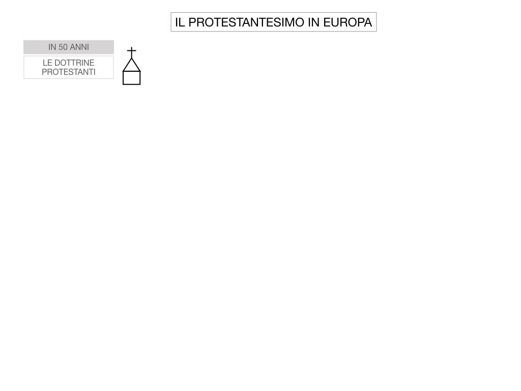 15. DIFFUSIONE DELLE DOTTRINE PROTESTANTI_SIMULAZIONE.134