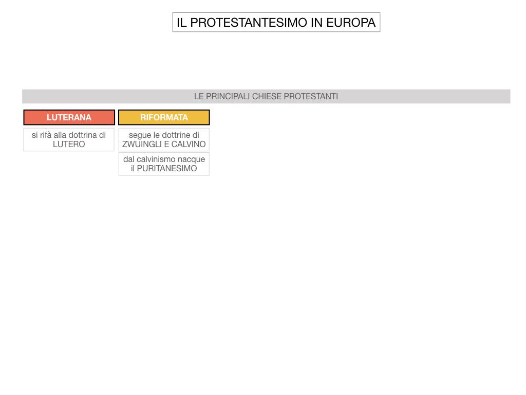 15. DIFFUSIONE DELLE DOTTRINE PROTESTANTI_SIMULAZIONE.160