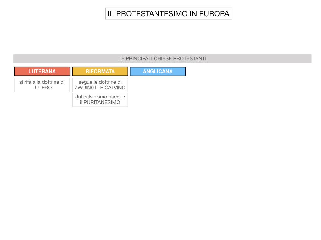 15. DIFFUSIONE DELLE DOTTRINE PROTESTANTI_SIMULAZIONE.161