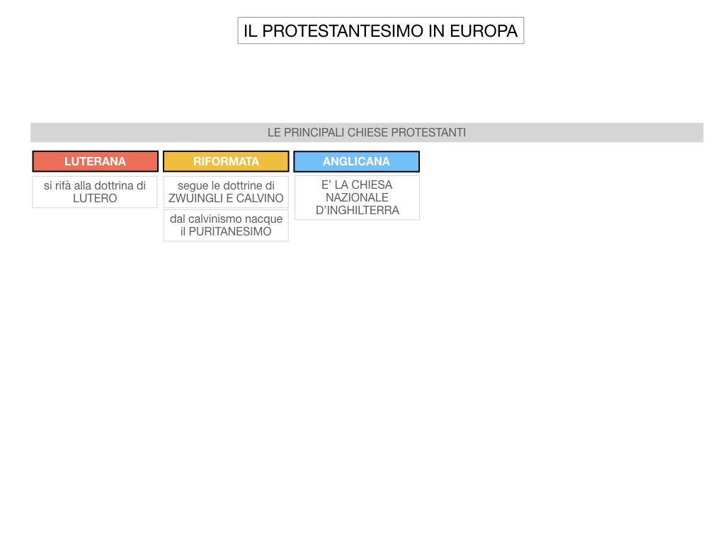 15. DIFFUSIONE DELLE DOTTRINE PROTESTANTI_SIMULAZIONE.162