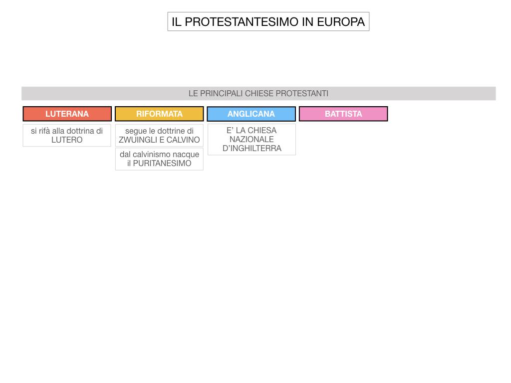 15. DIFFUSIONE DELLE DOTTRINE PROTESTANTI_SIMULAZIONE.163