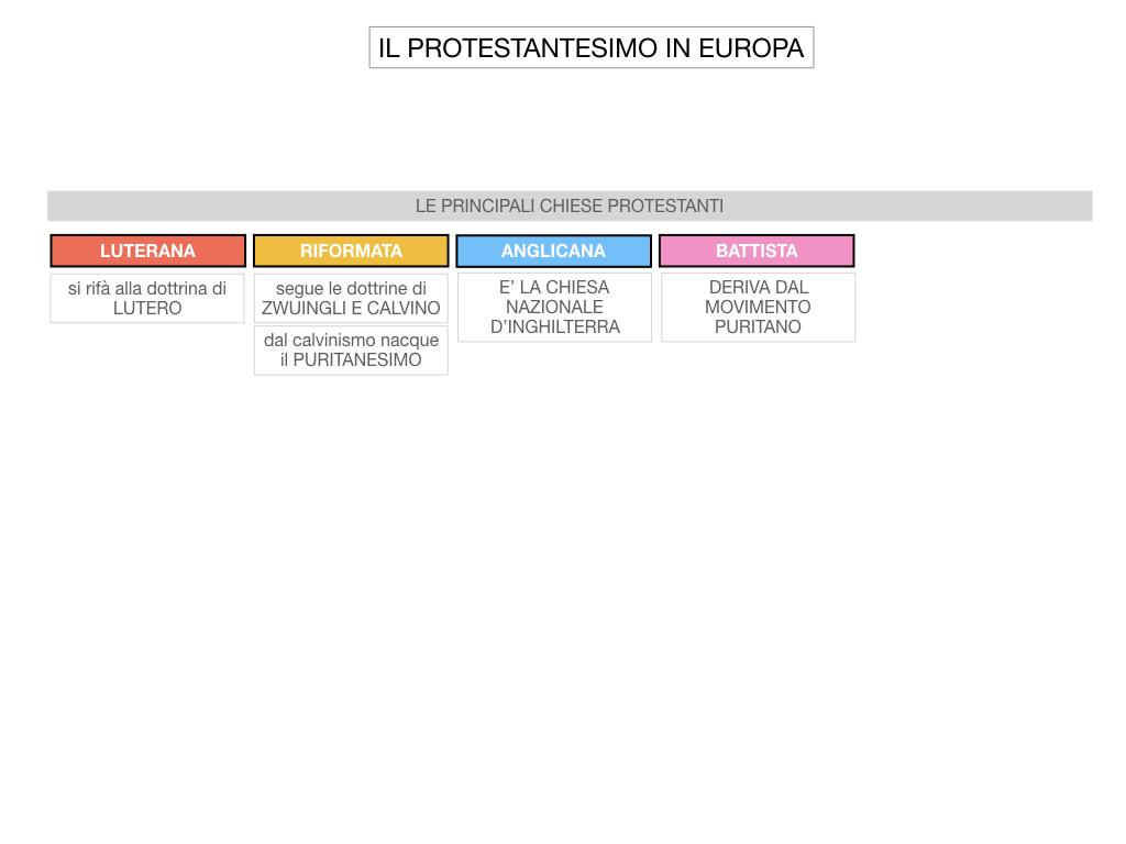 15. DIFFUSIONE DELLE DOTTRINE PROTESTANTI_SIMULAZIONE.164
