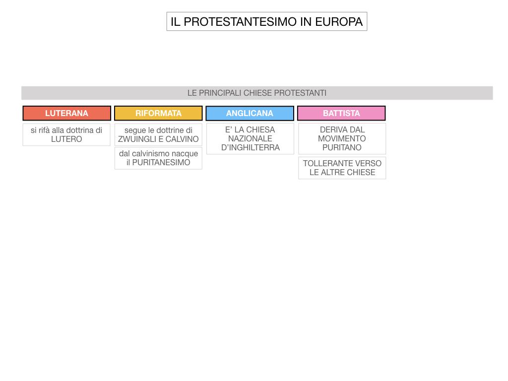 15. DIFFUSIONE DELLE DOTTRINE PROTESTANTI_SIMULAZIONE.165