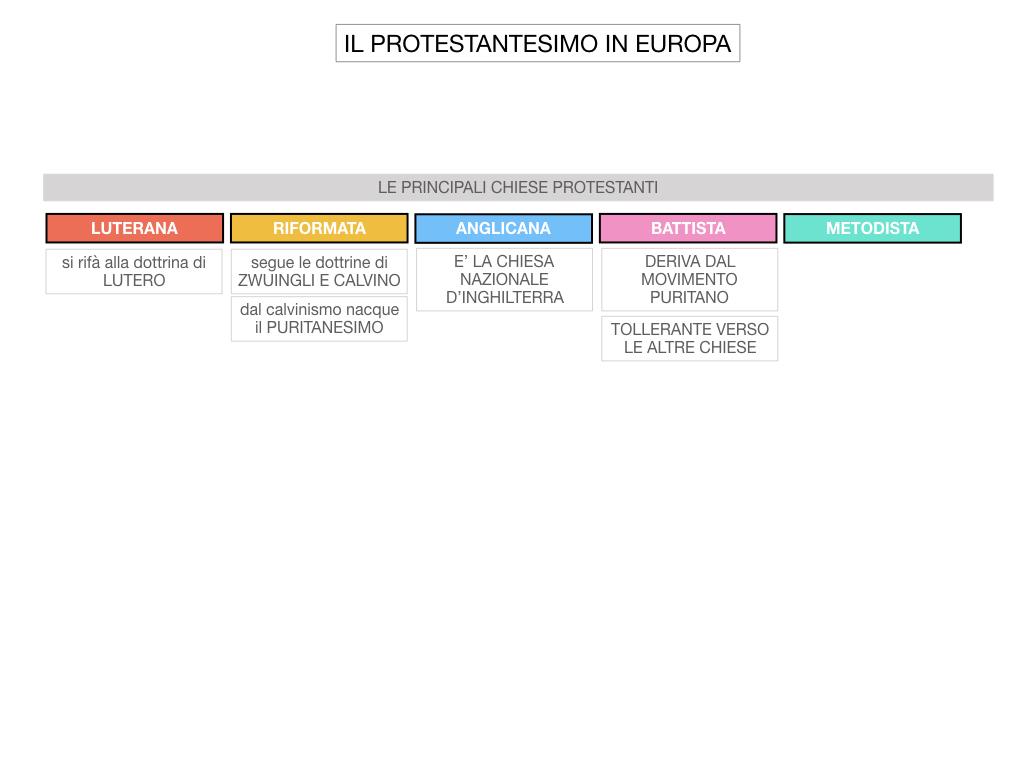 15. DIFFUSIONE DELLE DOTTRINE PROTESTANTI_SIMULAZIONE.166