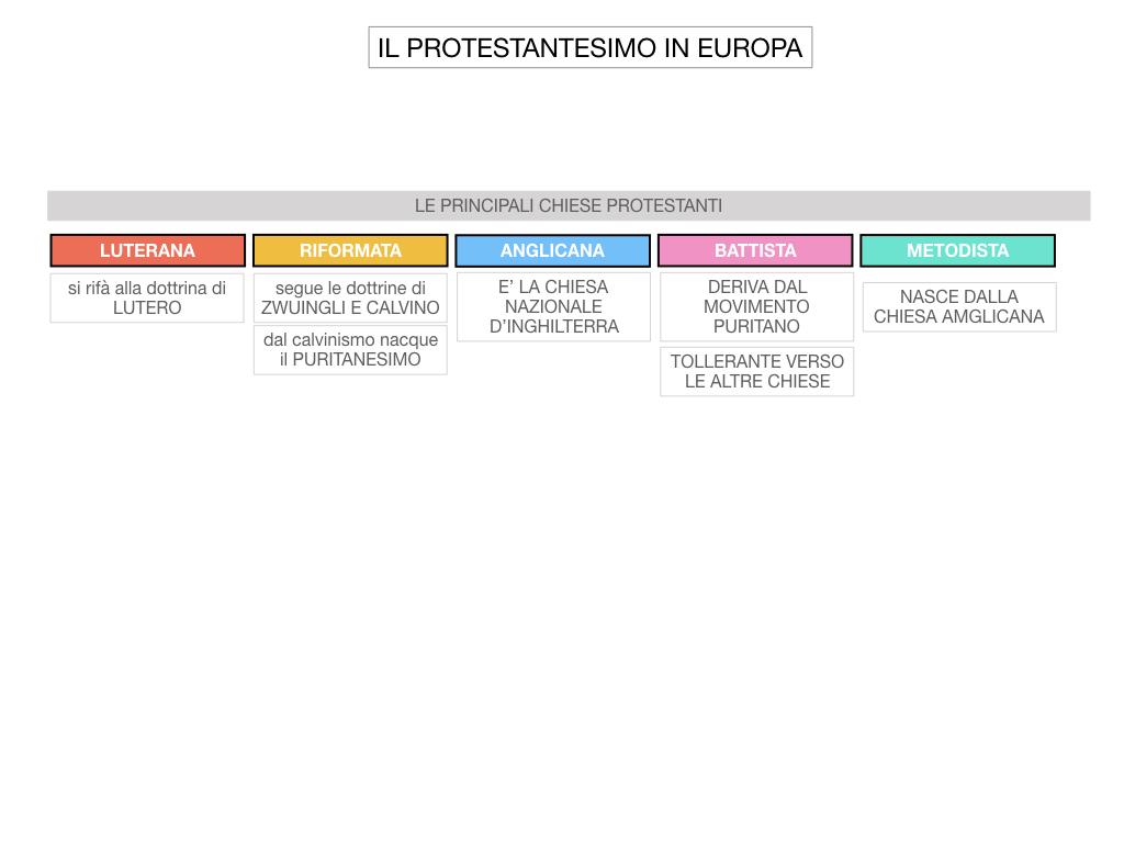 15. DIFFUSIONE DELLE DOTTRINE PROTESTANTI_SIMULAZIONE.167