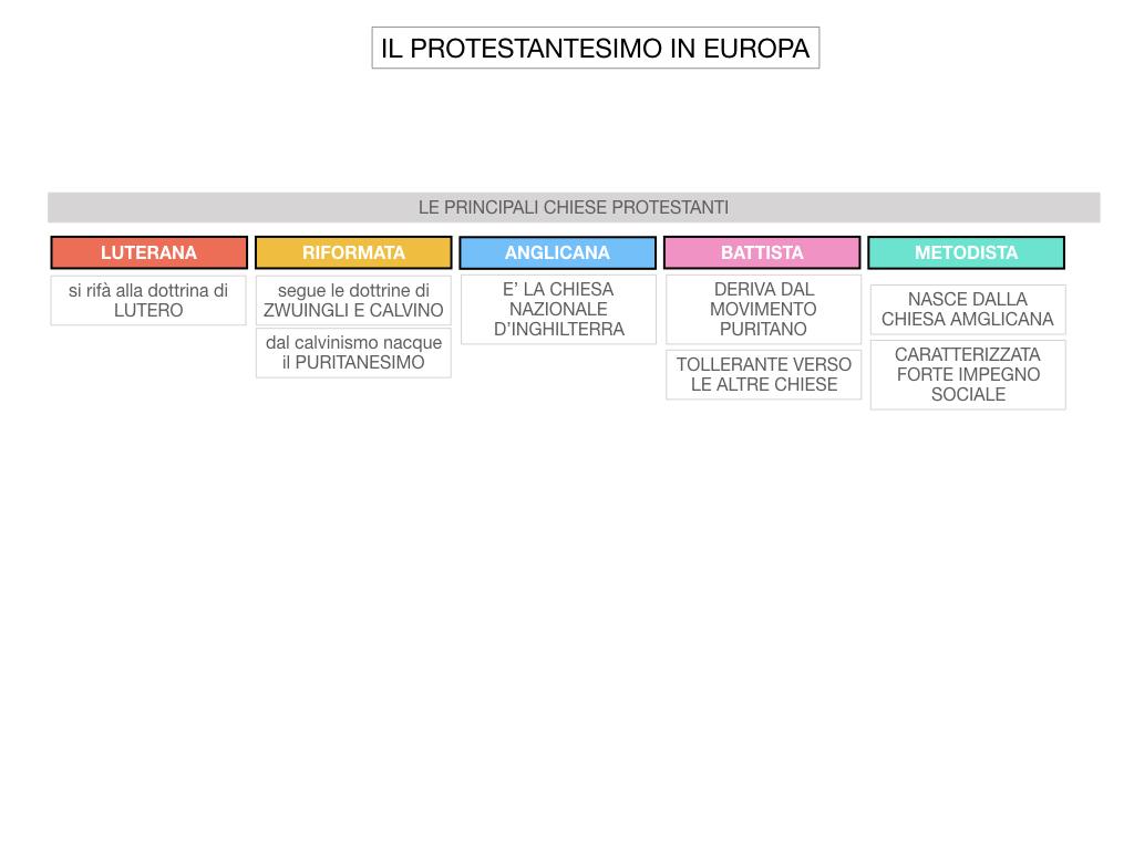 15. DIFFUSIONE DELLE DOTTRINE PROTESTANTI_SIMULAZIONE.168