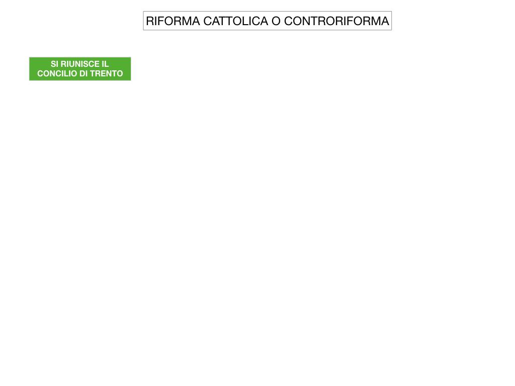 16. RIFORMA CATTOLICA O CONTRORIFORMA_SIMULAZIONE.003