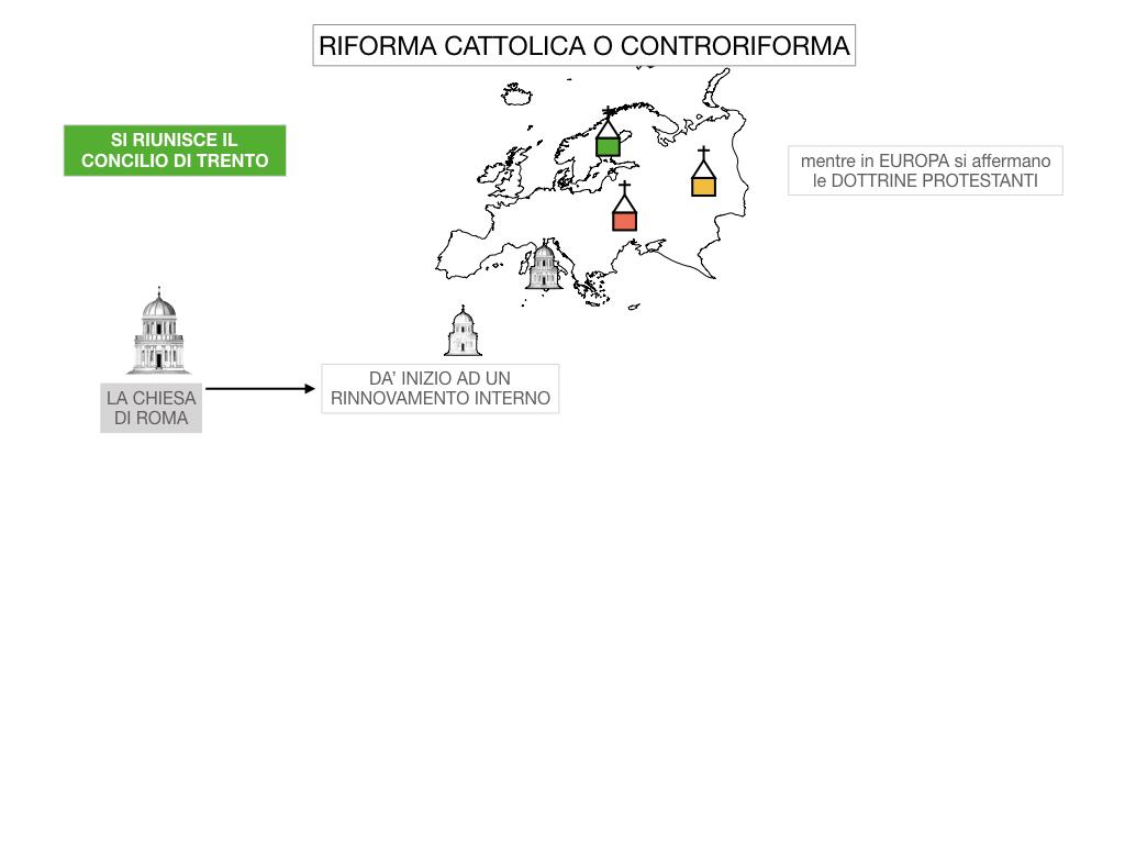 16. RIFORMA CATTOLICA O CONTRORIFORMA_SIMULAZIONE.006
