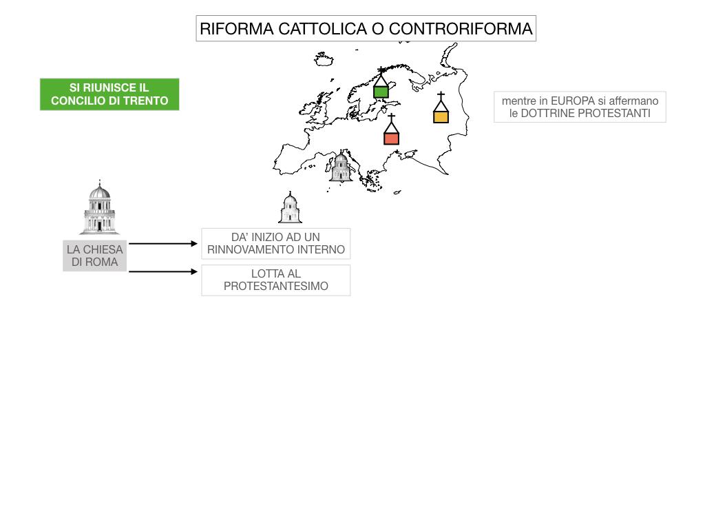 16. RIFORMA CATTOLICA O CONTRORIFORMA_SIMULAZIONE.007