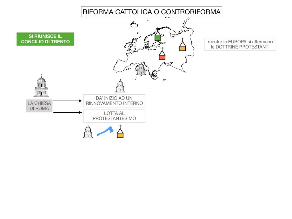 16. RIFORMA CATTOLICA O CONTRORIFORMA_SIMULAZIONE.008