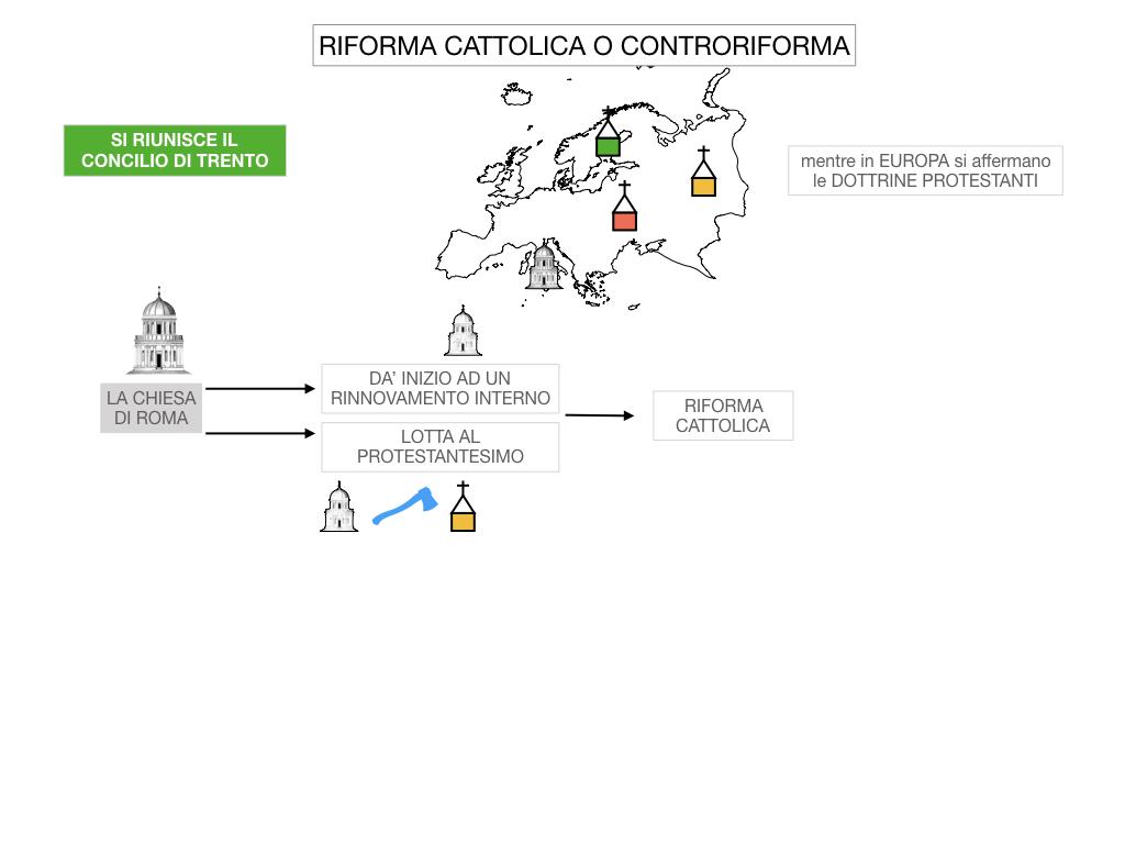16. RIFORMA CATTOLICA O CONTRORIFORMA_SIMULAZIONE.009