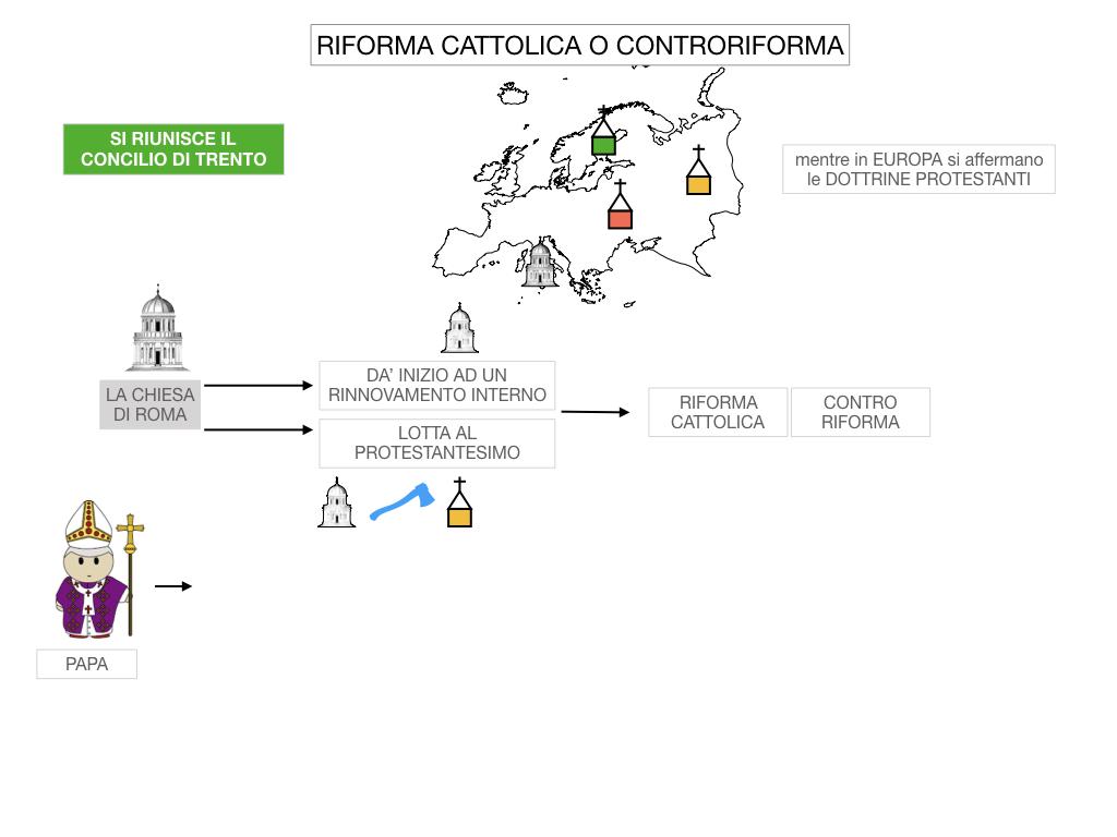 16. RIFORMA CATTOLICA O CONTRORIFORMA_SIMULAZIONE.011