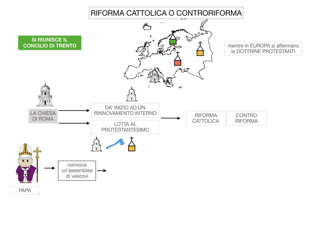 16. RIFORMA CATTOLICA O CONTRORIFORMA_SIMULAZIONE.012