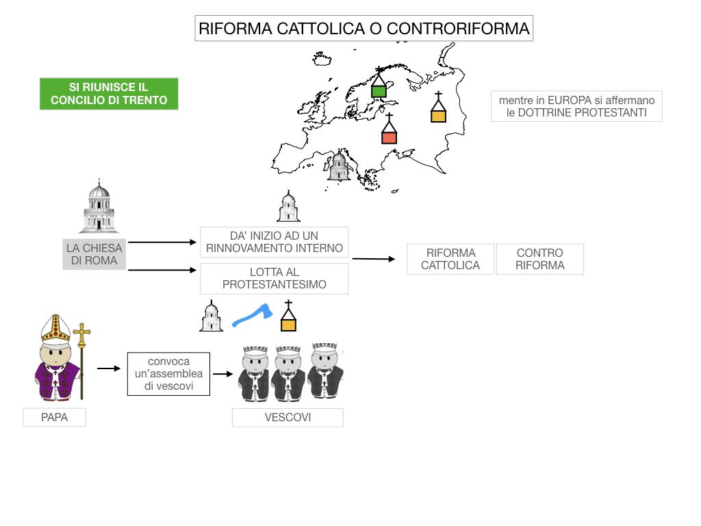 16. RIFORMA CATTOLICA O CONTRORIFORMA_SIMULAZIONE.013