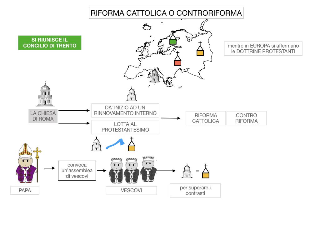 16. RIFORMA CATTOLICA O CONTRORIFORMA_SIMULAZIONE.014