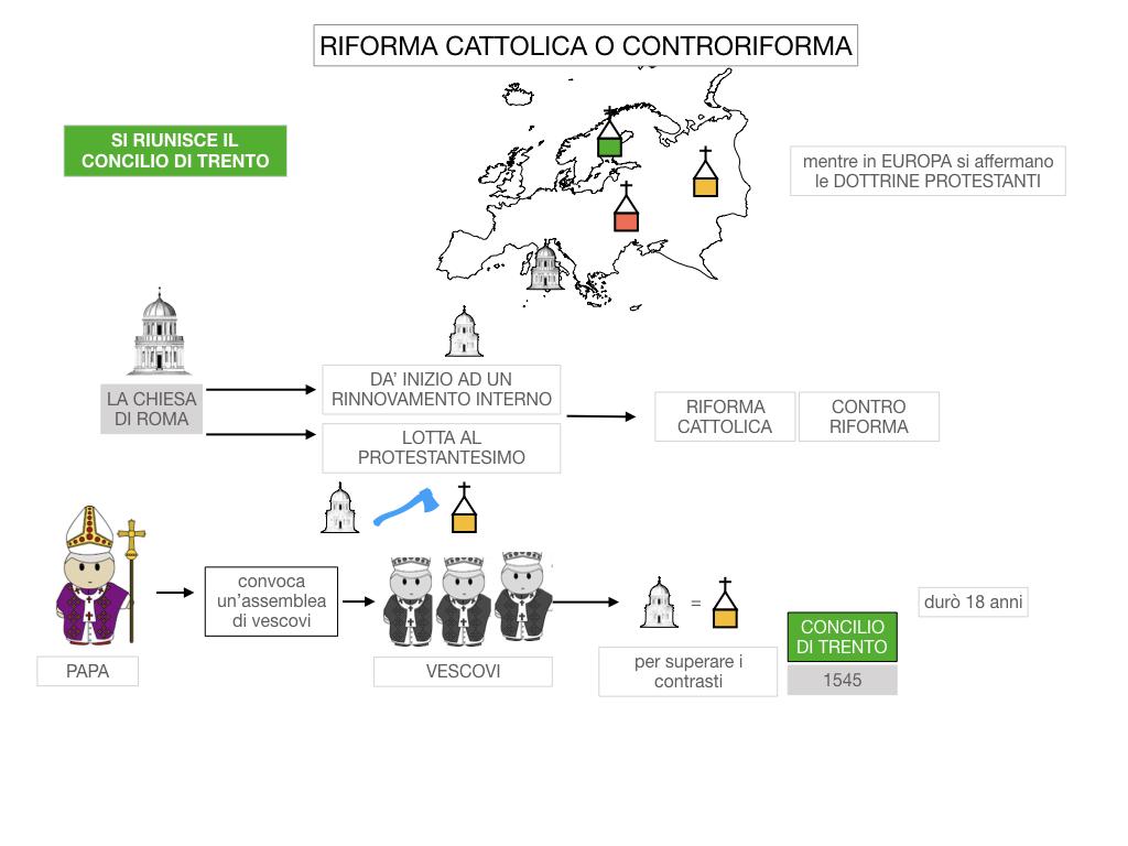 16. RIFORMA CATTOLICA O CONTRORIFORMA_SIMULAZIONE.016