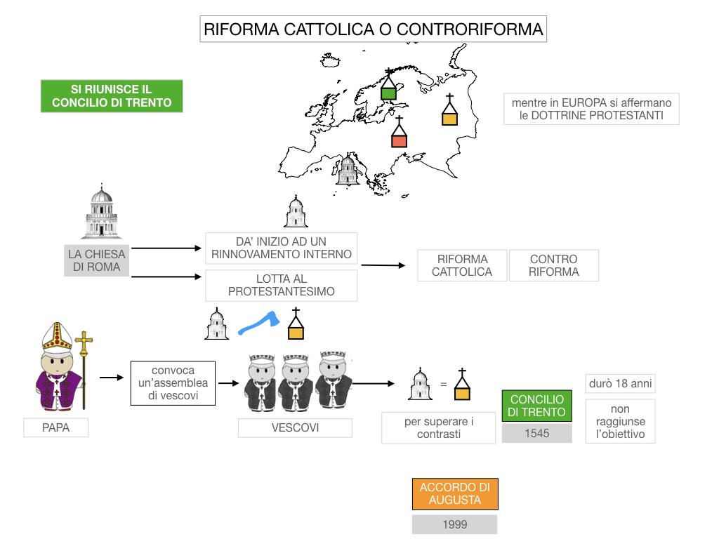 16. RIFORMA CATTOLICA O CONTRORIFORMA_SIMULAZIONE.018