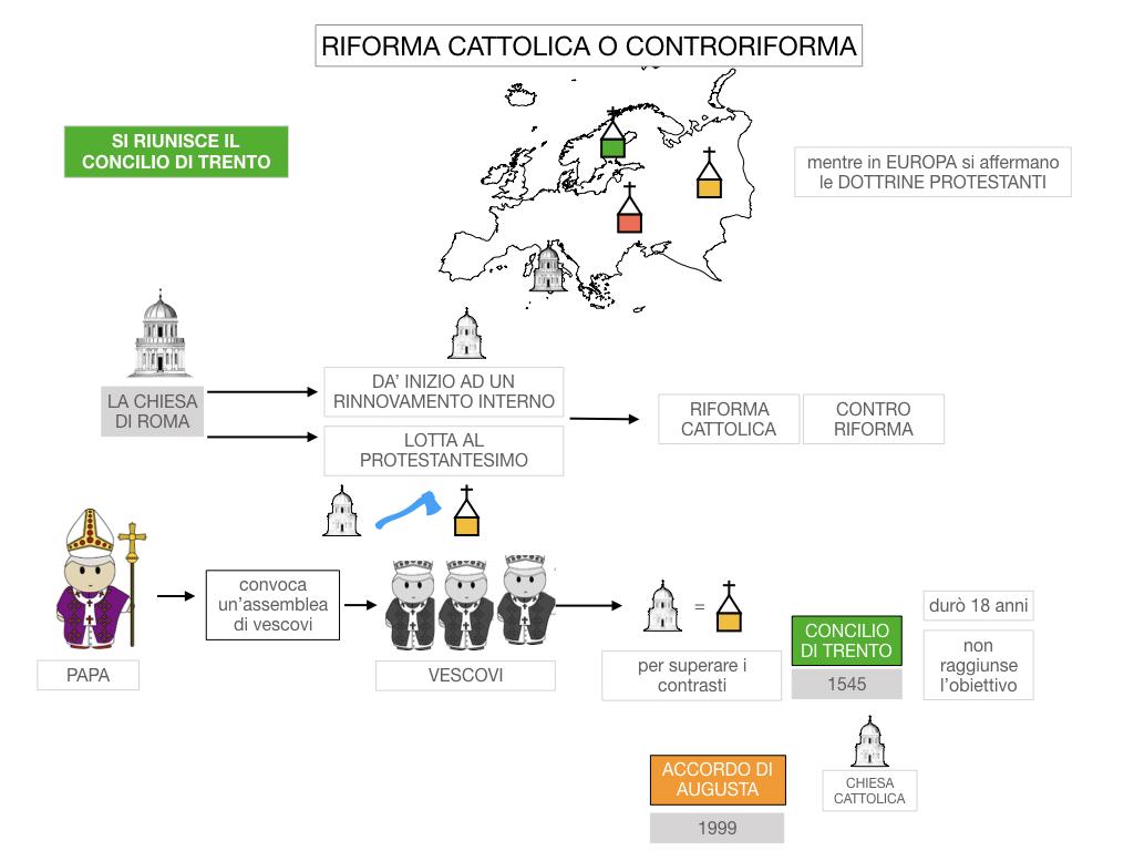 16. RIFORMA CATTOLICA O CONTRORIFORMA_SIMULAZIONE.019
