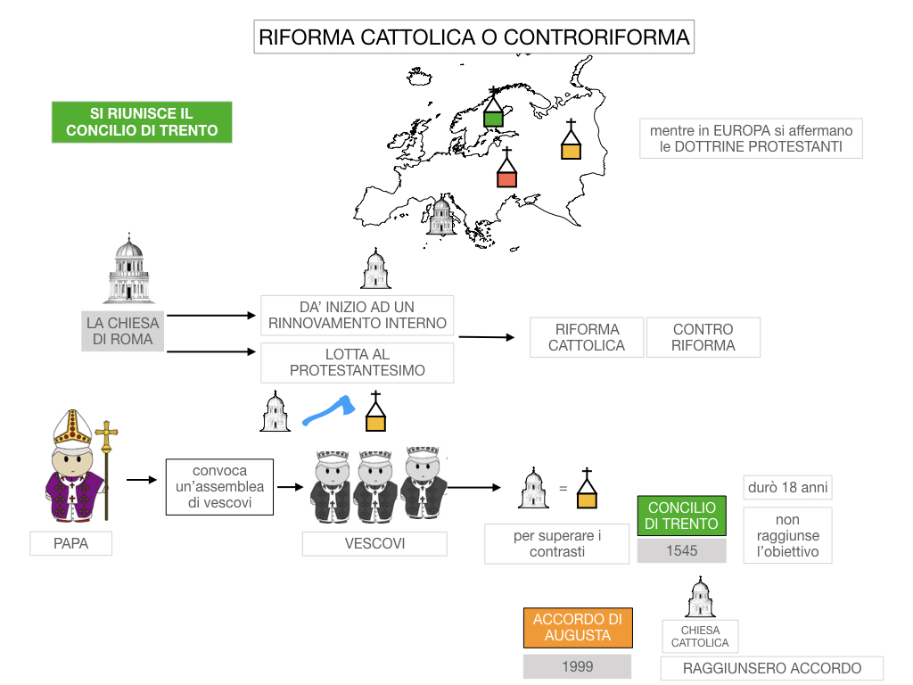 16. RIFORMA CATTOLICA O CONTRORIFORMA_SIMULAZIONE.020