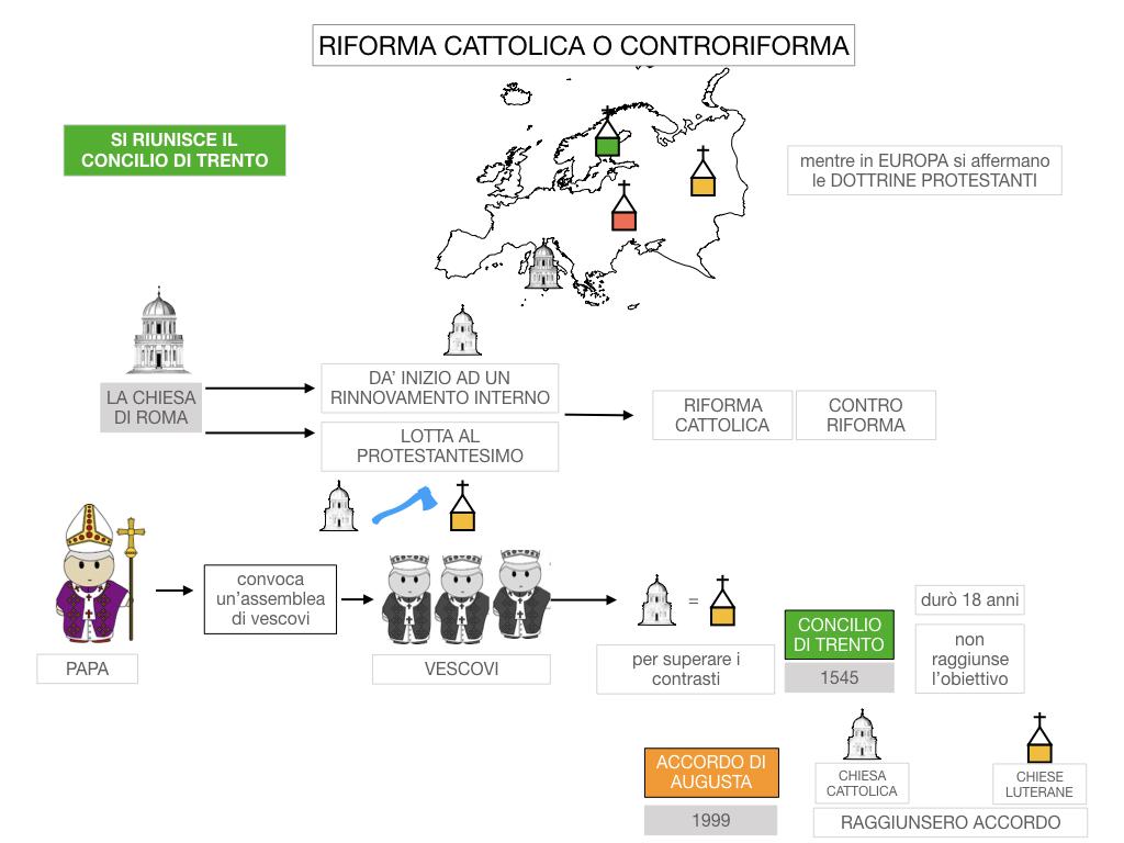16. RIFORMA CATTOLICA O CONTRORIFORMA_SIMULAZIONE.021