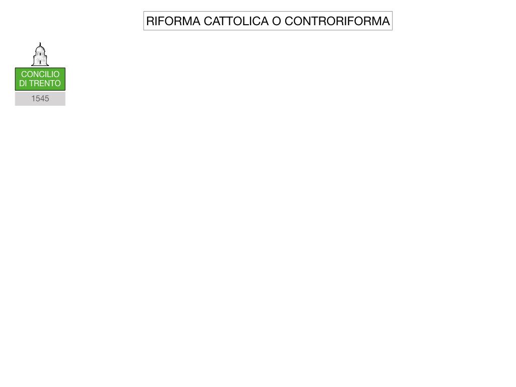 16. RIFORMA CATTOLICA O CONTRORIFORMA_SIMULAZIONE.023