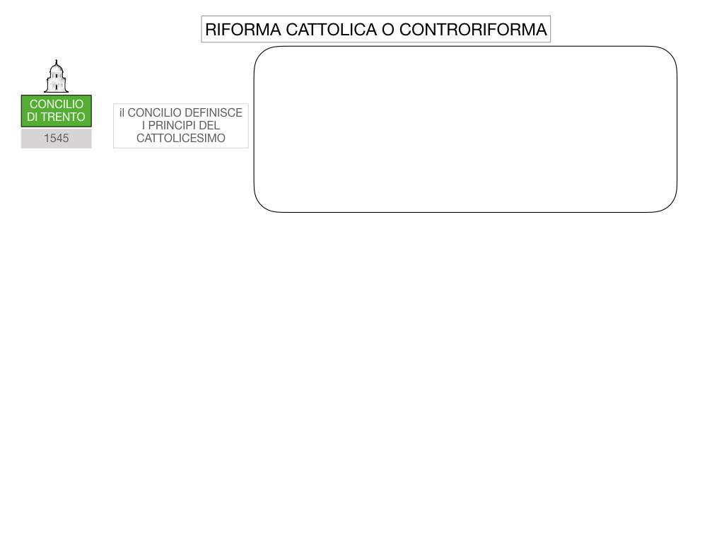 16. RIFORMA CATTOLICA O CONTRORIFORMA_SIMULAZIONE.024