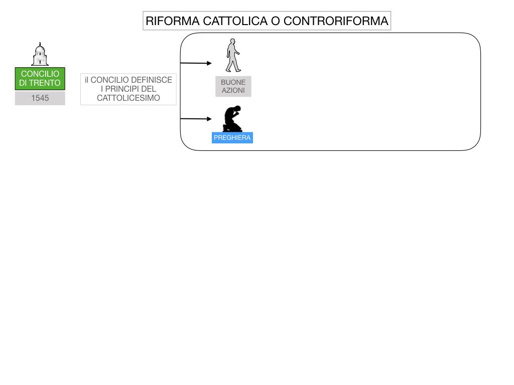 16. RIFORMA CATTOLICA O CONTRORIFORMA_SIMULAZIONE.026