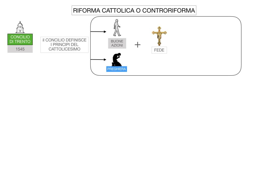 16. RIFORMA CATTOLICA O CONTRORIFORMA_SIMULAZIONE.027
