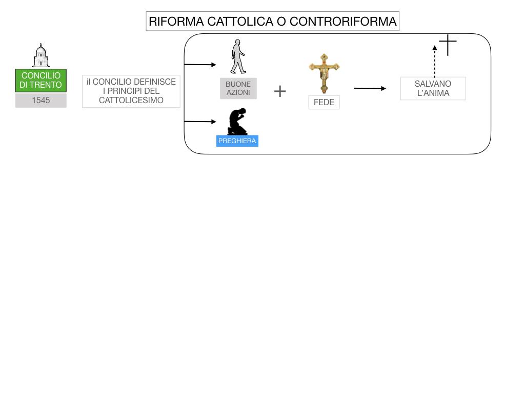 16. RIFORMA CATTOLICA O CONTRORIFORMA_SIMULAZIONE.028