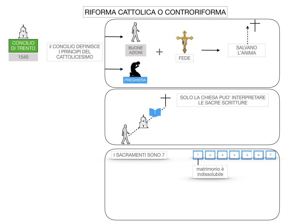 16. RIFORMA CATTOLICA O CONTRORIFORMA_SIMULAZIONE.035