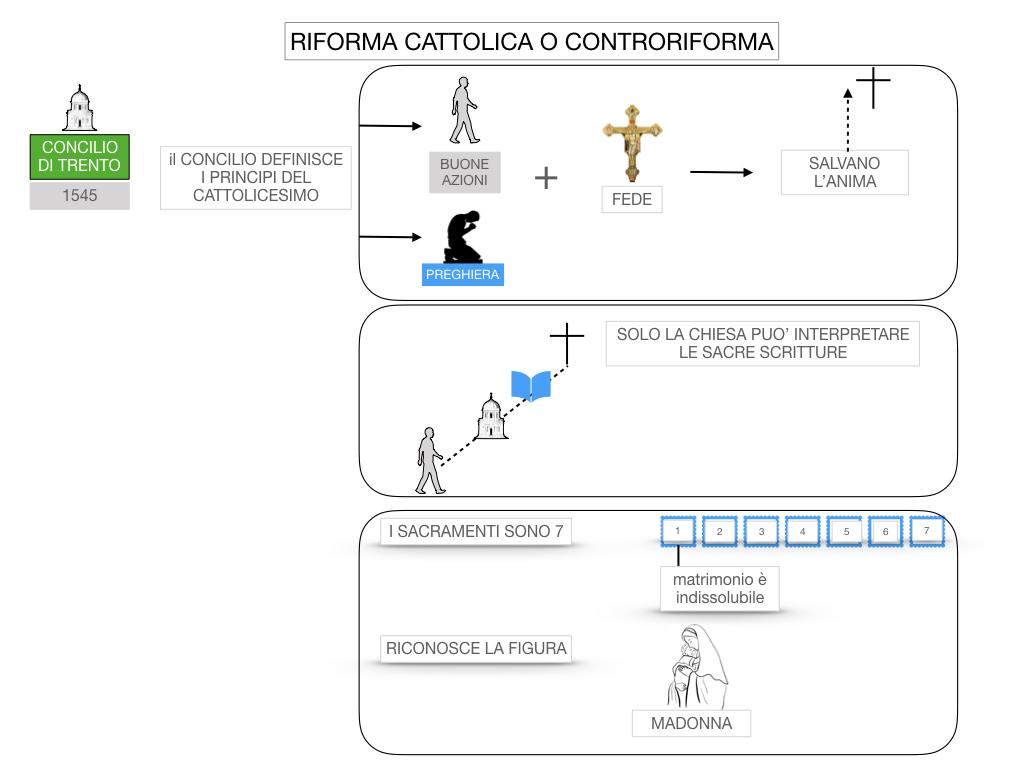 16. RIFORMA CATTOLICA O CONTRORIFORMA_SIMULAZIONE.036