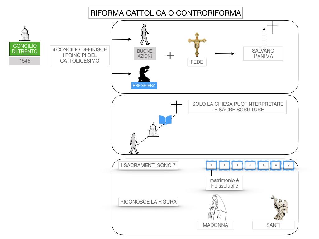 16. RIFORMA CATTOLICA O CONTRORIFORMA_SIMULAZIONE.037