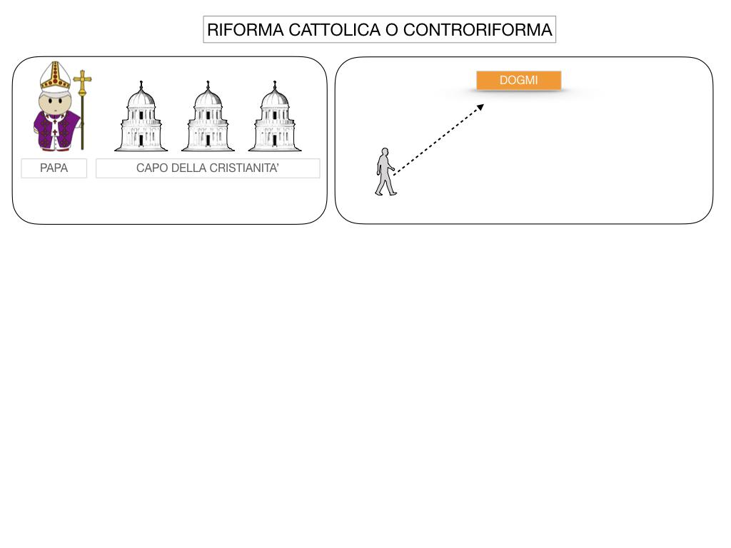 16. RIFORMA CATTOLICA O CONTRORIFORMA_SIMULAZIONE.041
