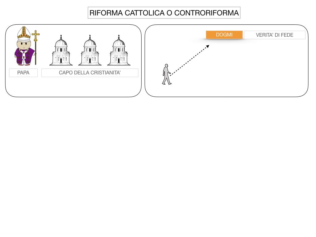 16. RIFORMA CATTOLICA O CONTRORIFORMA_SIMULAZIONE.042