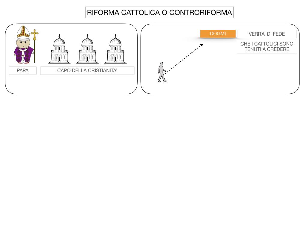16. RIFORMA CATTOLICA O CONTRORIFORMA_SIMULAZIONE.043