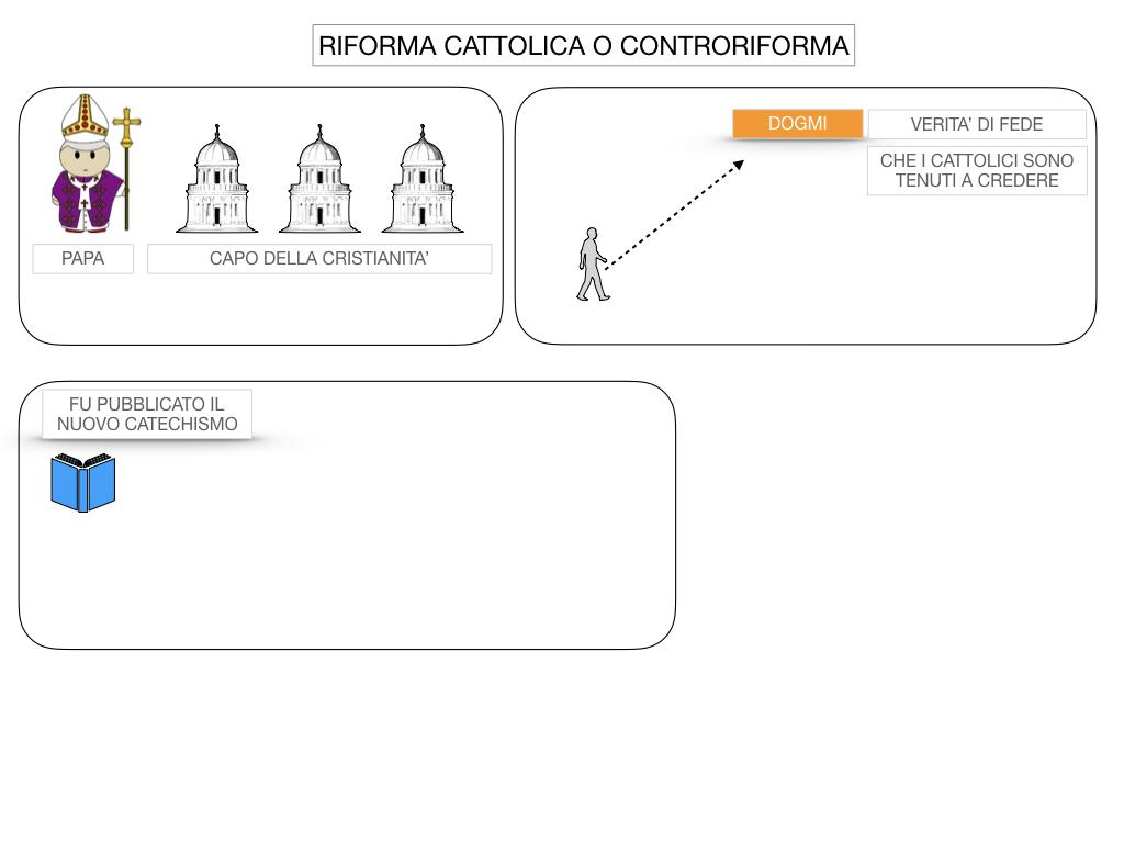 16. RIFORMA CATTOLICA O CONTRORIFORMA_SIMULAZIONE.045