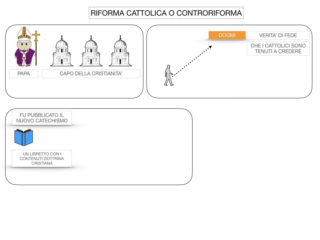 16. RIFORMA CATTOLICA O CONTRORIFORMA_SIMULAZIONE.046