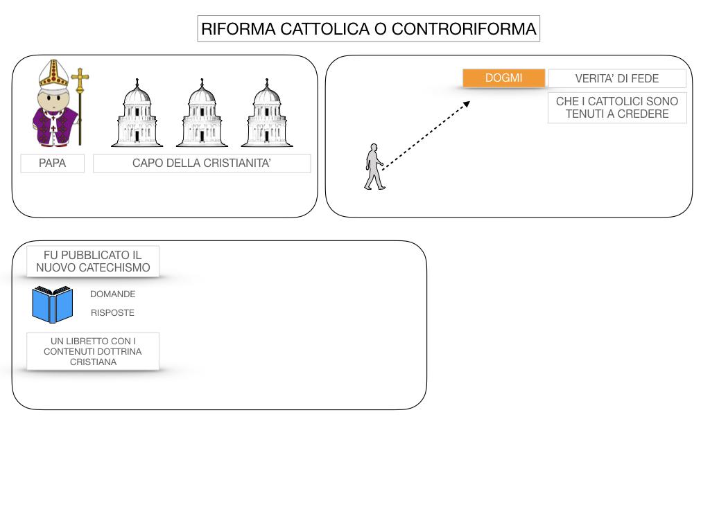 16. RIFORMA CATTOLICA O CONTRORIFORMA_SIMULAZIONE.047
