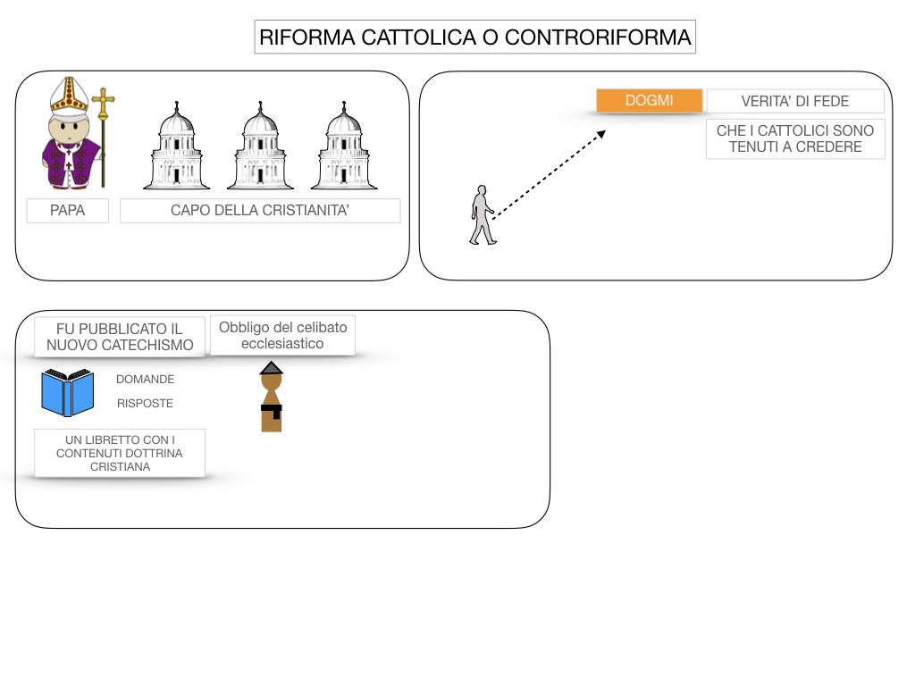 16. RIFORMA CATTOLICA O CONTRORIFORMA_SIMULAZIONE.048