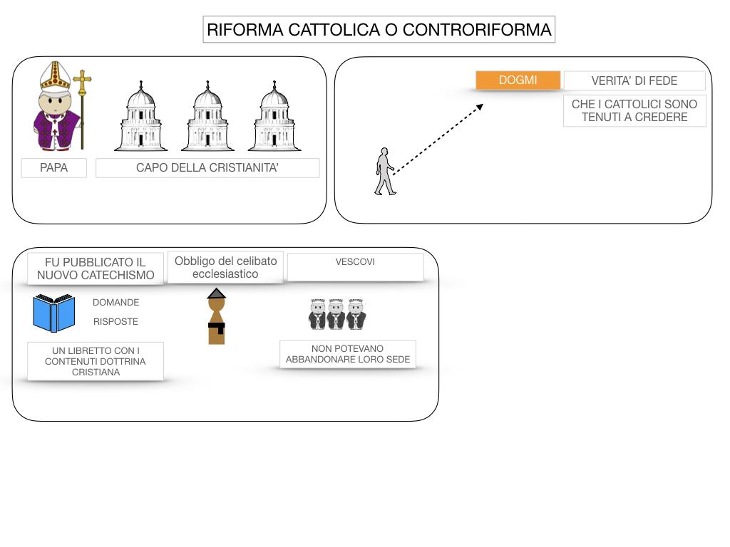 16. RIFORMA CATTOLICA O CONTRORIFORMA_SIMULAZIONE.049